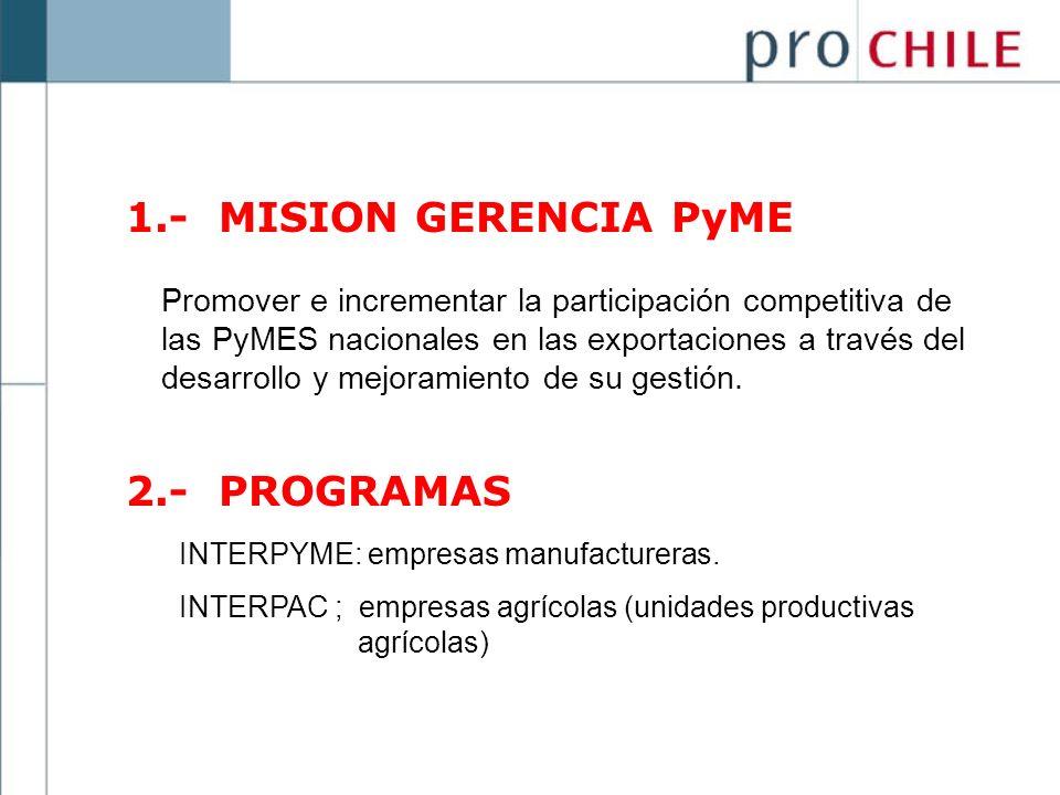 1.- MISION GERENCIA PyME Promover e incrementar la participación competitiva de las PyMES nacionales en las exportaciones a través del desarrollo y me