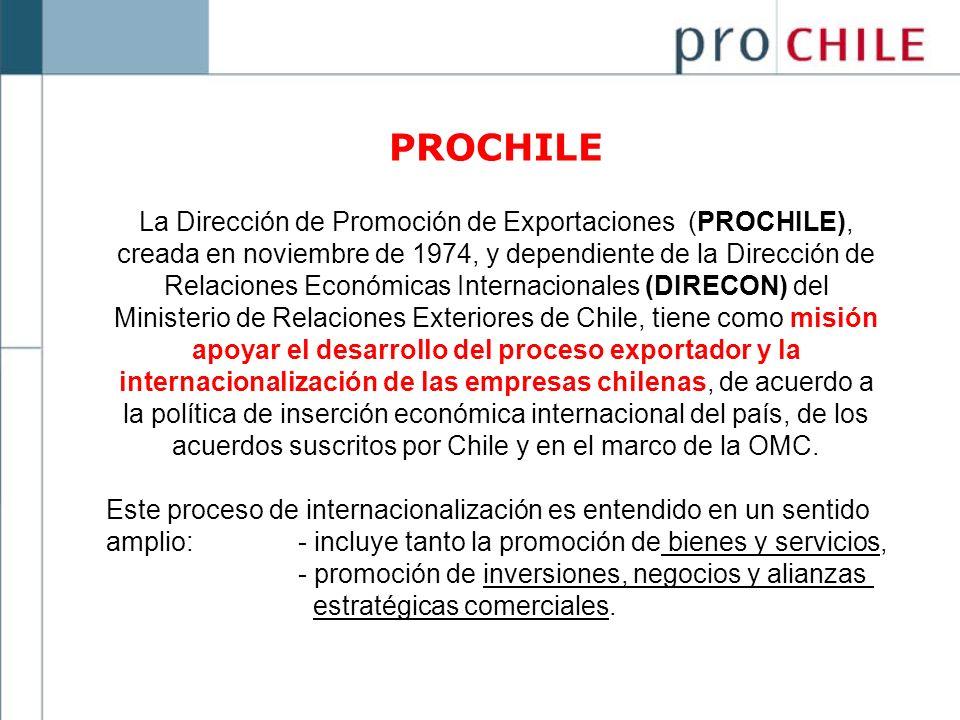 La Dirección de Promoción de Exportaciones (PROCHILE), creada en noviembre de 1974, y dependiente de la Dirección de Relaciones Económicas Internacion