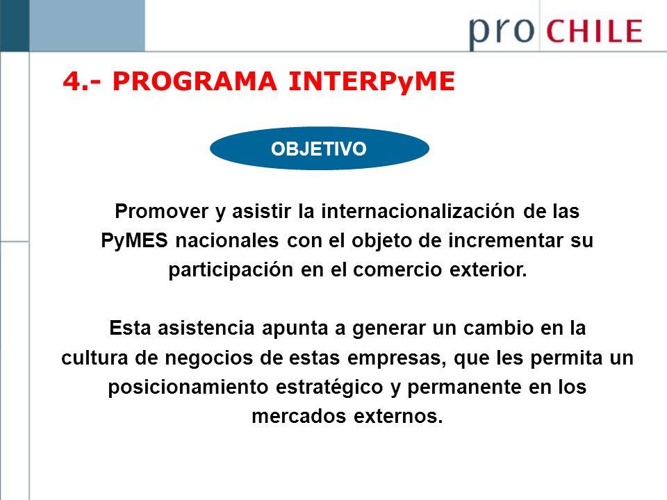 4.- PROGRAMA INTERPyME Promover y asistir la internacionalización de las PyMES nacionales con el objeto de incrementar su participación en el comercio