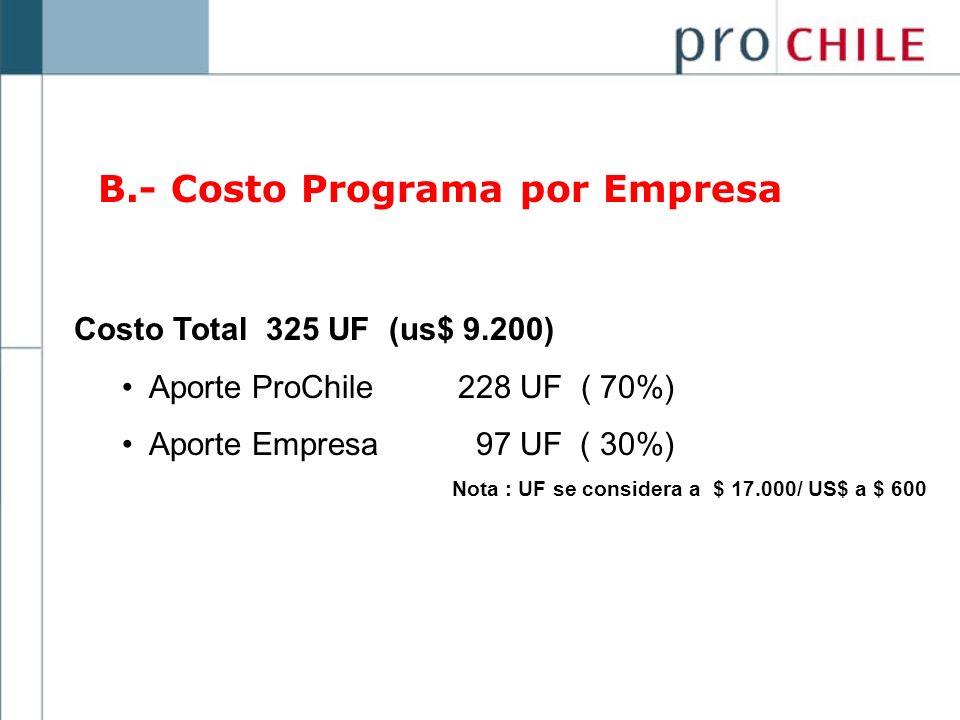 B.- Costo Programa por Empresa Costo Total325 UF (us$ 9.200) Aporte ProChile228 UF ( 70%) Aporte Empresa 97 UF ( 30%) Nota : UF se considera a $ 17.00