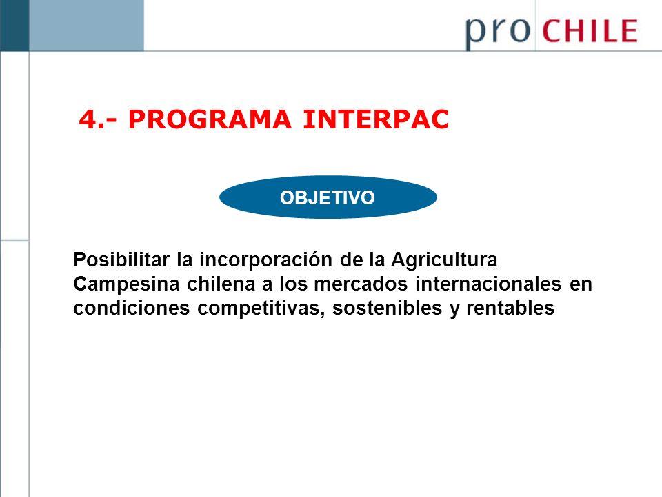 Posibilitar la incorporación de la Agricultura Campesina chilena a los mercados internacionales en condiciones competitivas, sostenibles y rentables 4