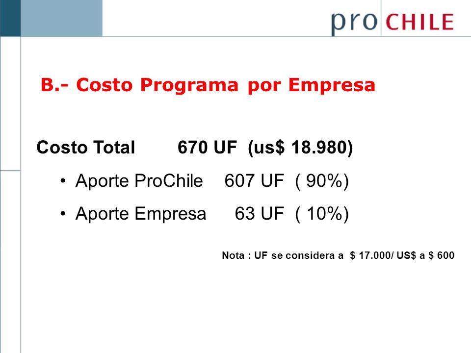 Costo Total670 UF (us$ 18.980) Aporte ProChile607 UF ( 90%) Aporte Empresa 63 UF ( 10%) Nota : UF se considera a $ 17.000/ US$ a $ 600 B.- Costo Progr