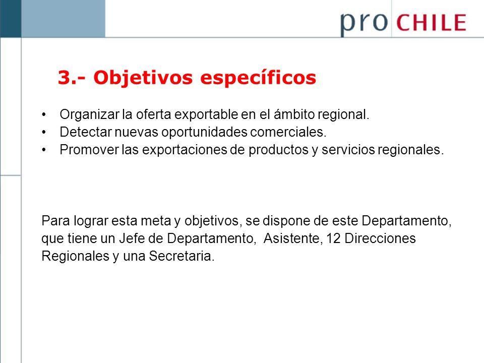 Organizar la oferta exportable en el ámbito regional. Detectar nuevas oportunidades comerciales. Promover las exportaciones de productos y servicios r