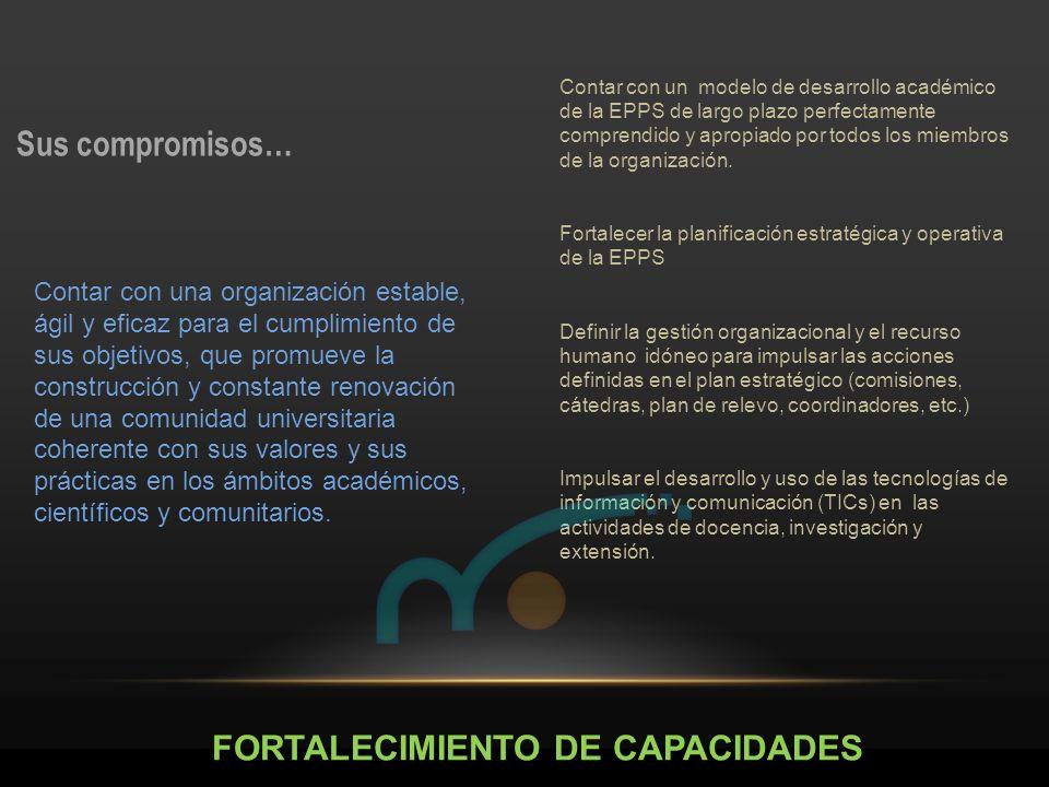 FORTALECIMIENTO DE CAPACIDADES Sus compromisos… Contar con un modelo de desarrollo académico de la EPPS de largo plazo perfectamente comprendido y apr