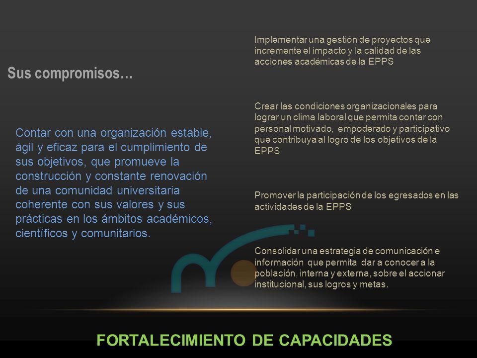 FORTALECIMIENTO DE CAPACIDADES Sus compromisos… Implementar una gestión de proyectos que incremente el impacto y la calidad de las acciones académicas