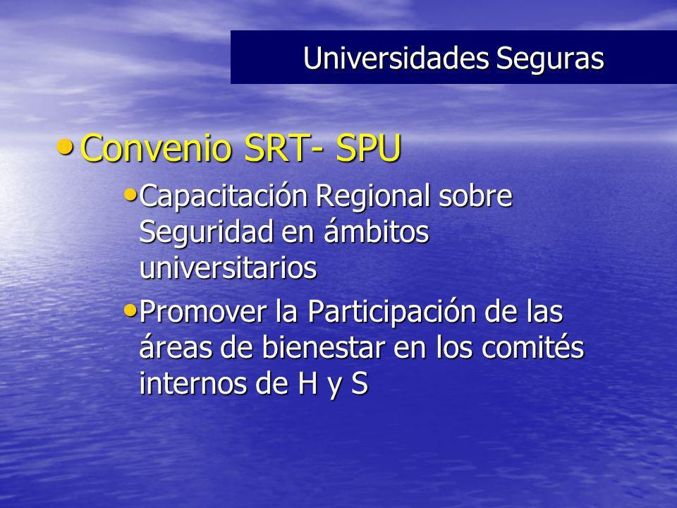 Convenio SRT- SPU Convenio SRT- SPU Capacitación Regional sobre Seguridad en ámbitos universitarios Capacitación Regional sobre Seguridad en ámbitos u