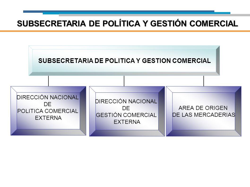 SUBSECRETARIA DE POLÍTICA Y GESTIÓN COMERCIAL DIRECCIÓN NACIONAL DE POLITICA COMERCIAL EXTERNA DIRECCIÓN DE MERCOSUR DIRECCIÓN DE POLÍTICA COMERCIAL REGIONAL DIRECCIÓN DE NEGOCIACIONES COMERCIALES INTERNACIONALES