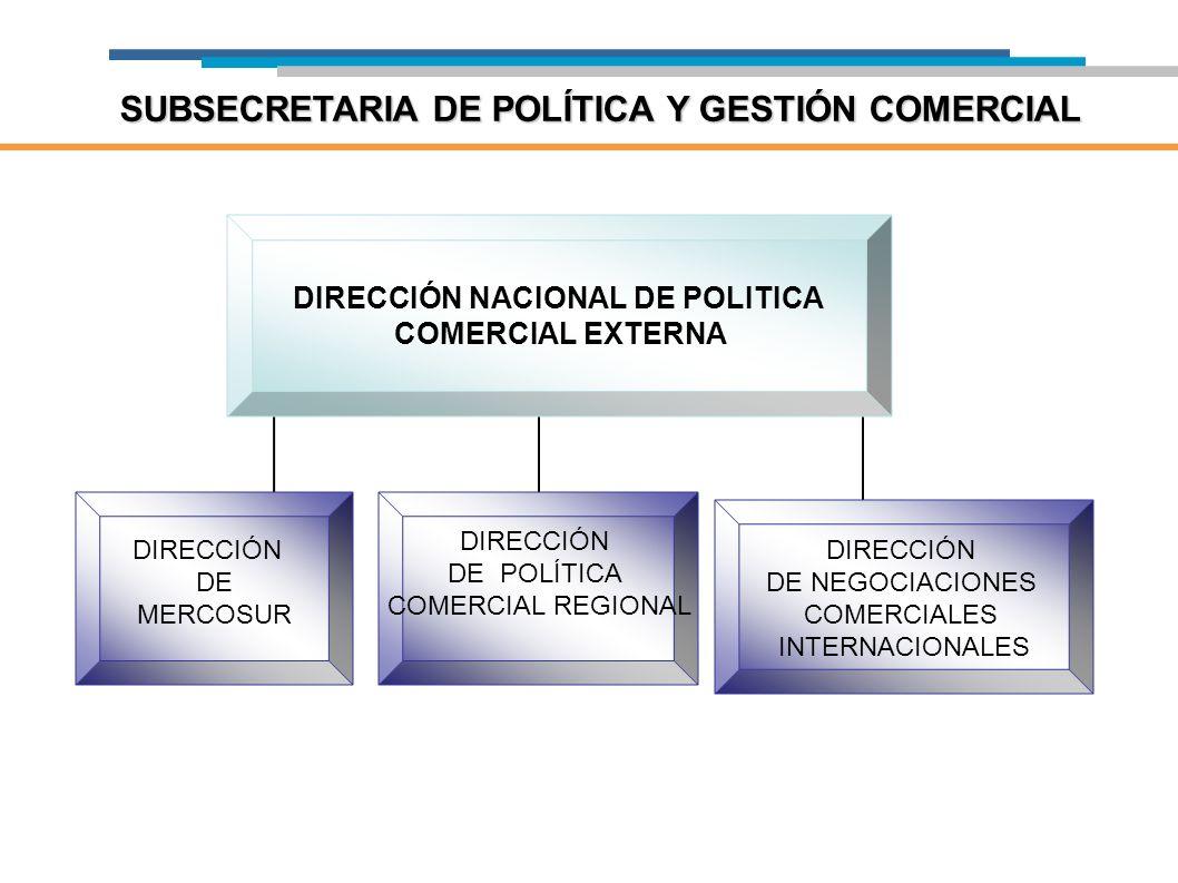 SUBSECRETARIA DE POLÍTICA Y GESTIÓN COMERCIAL DIRECCIÓN NACIONAL DE POLITICA COMERCIAL EXTERNA DIRECCIÓN DE MERCOSUR DIRECCIÓN DE POLÍTICA COMERCIAL R