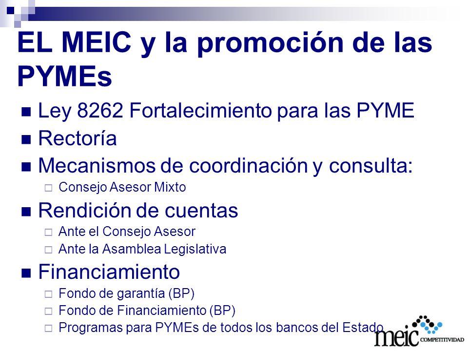 EL MEIC y la promoción de las PYMEs Innovación y desarrollo tecnológico (MICIT) Política de compras del sector público Encadenamientos y comercio interno Capacitación y asistencia técnica Implementación de la Ley Completar formación de Consejo Asesor Completar Reglamentación Primer plan anual (en proceso)