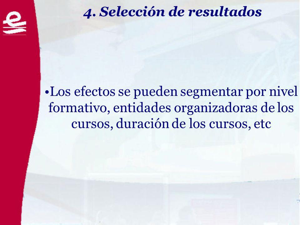 Los efectos se pueden segmentar por nivel formativo, entidades organizadoras de los cursos, duración de los cursos, etc 4.