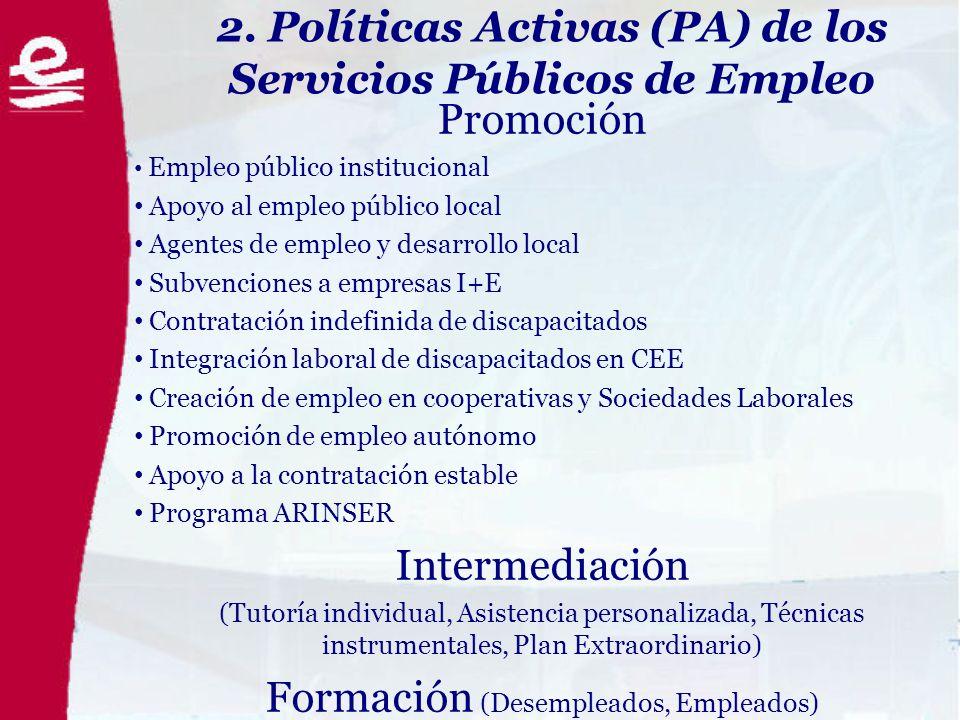 2. Políticas Activas (PA) de los Servicios Públicos de Empleo Promoción Empleo público institucional Apoyo al empleo público local Agentes de empleo y