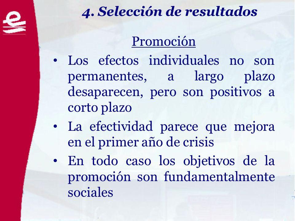 4. Selección de resultados Promoción Los efectos individuales no son permanentes, a largo plazo desaparecen, pero son positivos a corto plazo La efect