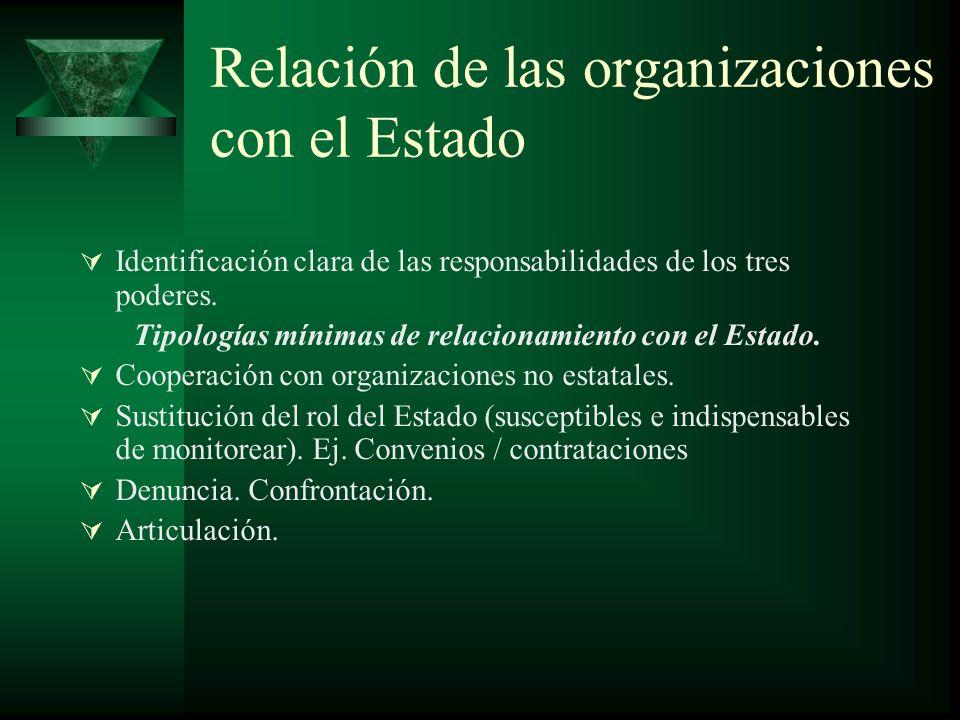 Relación de las organizaciones con el Estado Identificación clara de las responsabilidades de los tres poderes.