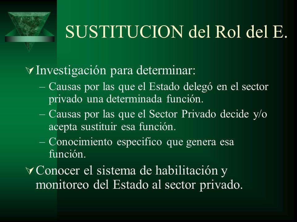 SUSTITUCION del Rol del E.