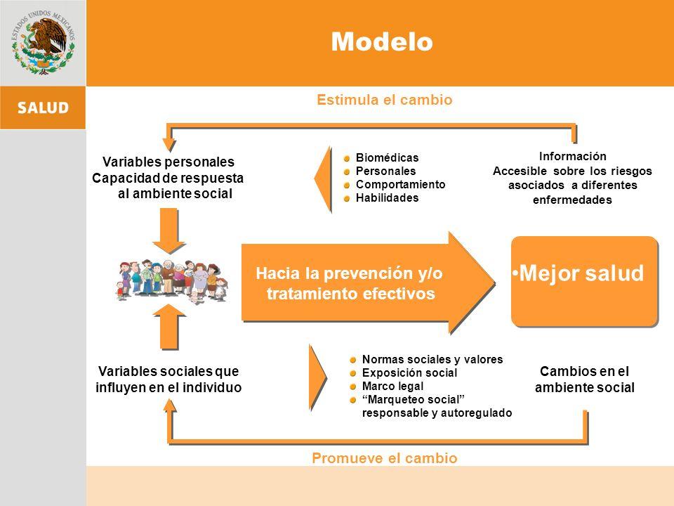 Mejor salud Variables personales Capacidad de respuesta al ambiente social Información Accesible sobre los riesgos asociados a diferentes enfermedades