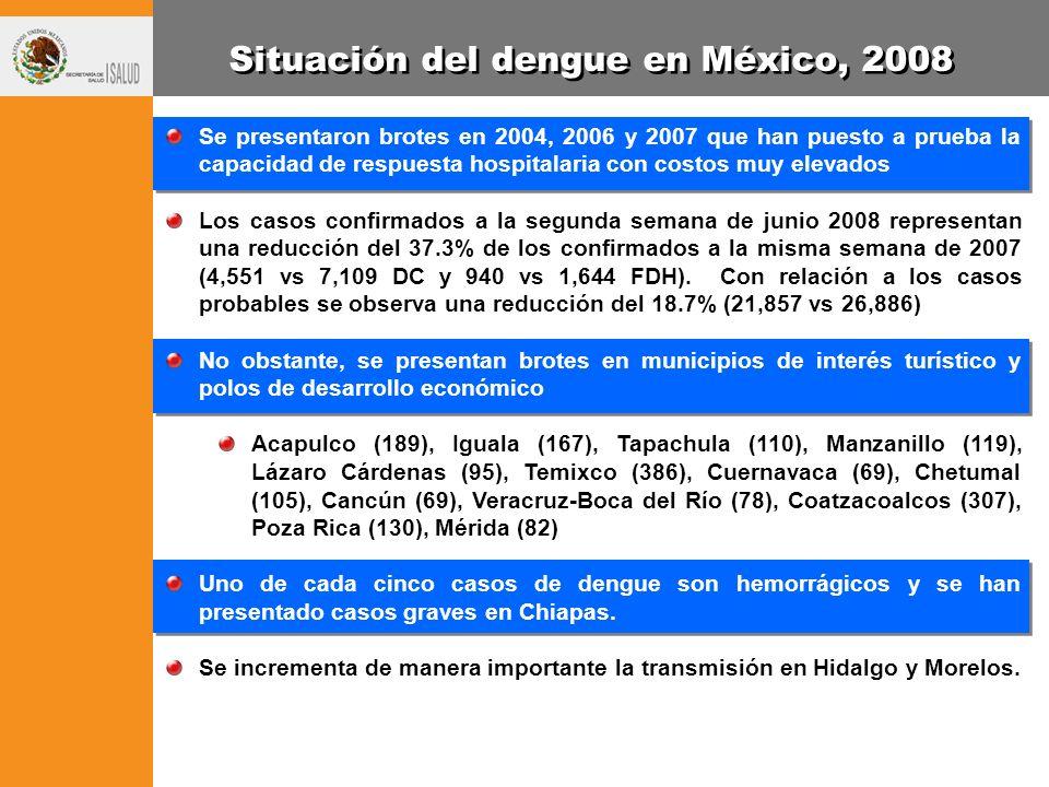 Situación del dengue en México, 2008 Se presentaron brotes en 2004, 2006 y 2007 que han puesto a prueba la capacidad de respuesta hospitalaria con cos