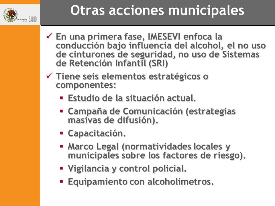 Otras acciones municipales En una primera fase, IMESEVI enfoca la conducción bajo influencia del alcohol, el no uso de cinturones de seguridad, no uso