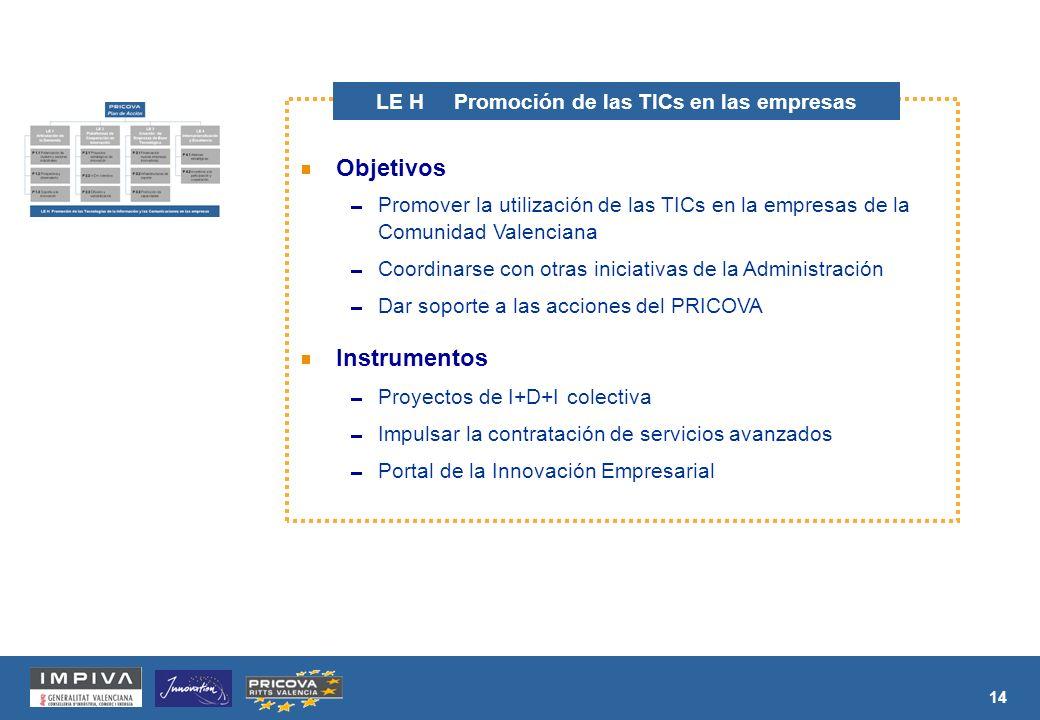 14 Objetivos Promover la utilización de las TICs en la empresas de la Comunidad Valenciana Coordinarse con otras iniciativas de la Administración Dar soporte a las acciones del PRICOVA Instrumentos Proyectos de I+D+I colectiva Impulsar la contratación de servicios avanzados Portal de la Innovación Empresarial LE H Promoción de las TICs en las empresas