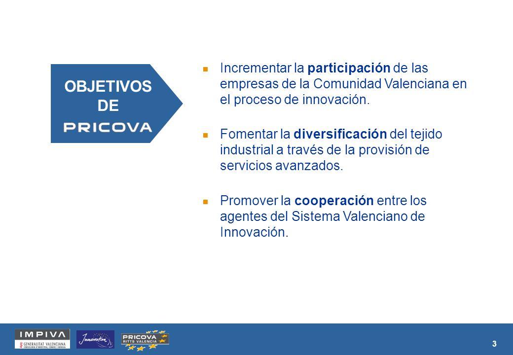 3 OBJETIVOS DE Incrementar la participación de las empresas de la Comunidad Valenciana en el proceso de innovación.