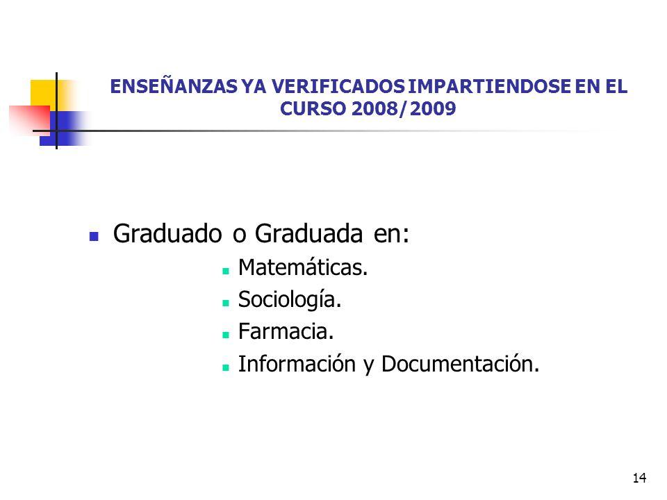 14 ENSEÑANZAS YA VERIFICADOS IMPARTIENDOSE EN EL CURSO 2008/2009 Graduado o Graduada en: Matemáticas.