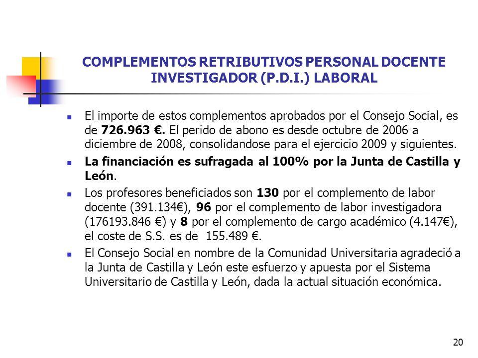 20 COMPLEMENTOS RETRIBUTIVOS PERSONAL DOCENTE INVESTIGADOR (P.D.I.) LABORAL El importe de estos complementos aprobados por el Consejo Social, es de 726.963.