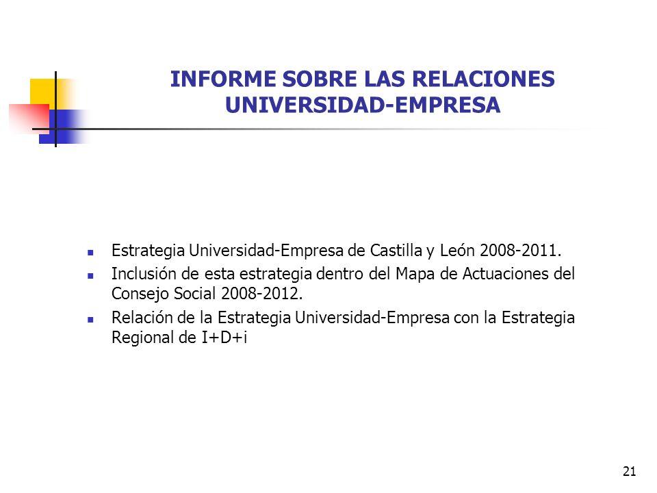 21 INFORME SOBRE LAS RELACIONES UNIVERSIDAD-EMPRESA Estrategia Universidad-Empresa de Castilla y León 2008-2011.