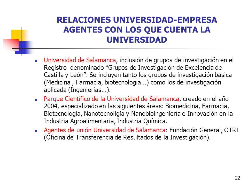 22 RELACIONES UNIVERSIDAD-EMPRESA AGENTES CON LOS QUE CUENTA LA UNIVERSIDAD Universidad de Salamanca, inclusión de grupos de investigación en el Registro denominado Grupos de Investigación de Excelencia de Castilla y León.