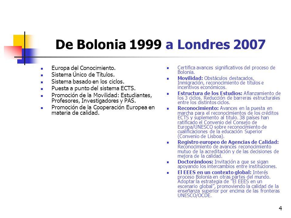 4 De Bolonia 1999 a Londres 2007 Europa del Conocimiento.