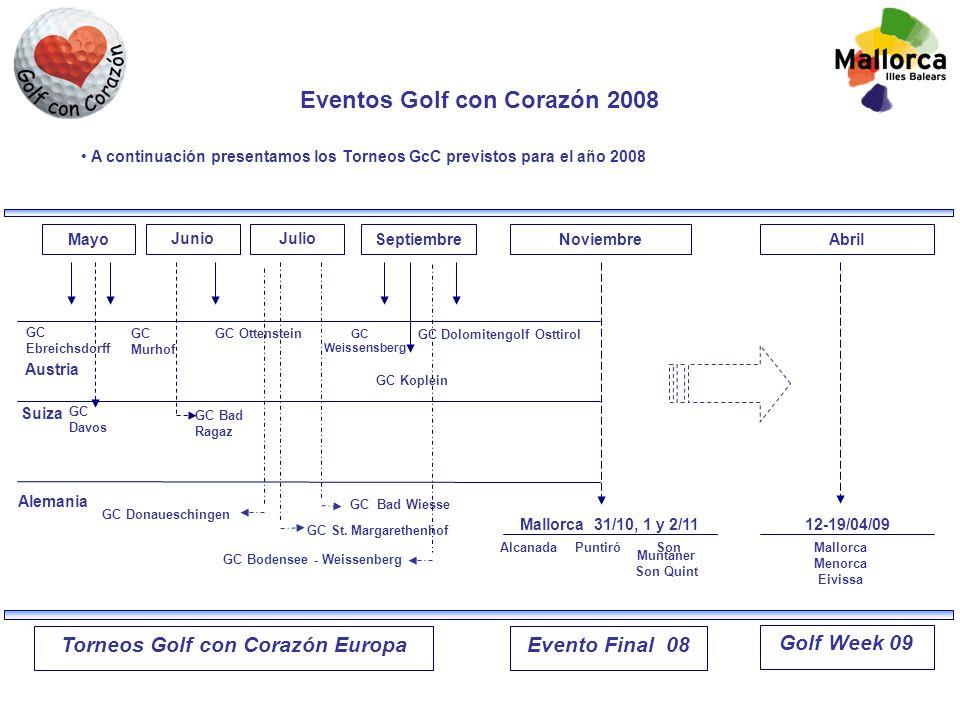 Eventos Golf con Corazón 2008 A continuación presentamos los Torneos GcC previstos para el año 2008 Austria GC Dolomitengolf Osttirol GC Murhof GC Ottenstein GC Weissensberg GC Davos GC Bad Ragaz Alemania Suiza GC St.