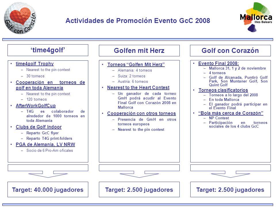 Actividades de Promoción Evento GcC 2008 time4golf Trophy –Nearest to the pin contest –30 torneos Cooperación en torneos de golf en toda Alemania –Nearest to the pin contest –120 torneos AfterWorkGolfCup –T4G es colaborador de alrededor de 1000 torneos en toda Alemania Clubs de Golf Indoor –Reparto GcC flyer –Reparto T4G print-folders PGA de Alemania, LV NRW –Socio de 6 Pro-Am oficales Torneos Golfen Mit Herz –Alemania: 4 torneos –Suiza: 2 torneos –Austria: 6 torneos Nearest to the Heart Contest –Un ganador de cada torneo GmH podrá acudir al Evento Final Golf con Corazón 2008 en Mallorca Cooperación con otros torneos –Presencia de GmH en otros torneos europeos –Nearest to the pin contest Evento Final 2008: –Mallorca 31, 1 y 2 de noviembre –4 torneos –Golf de Alcanada, Puntiró Golf Park, Son Muntaner Golf, Son Quint Golf Torneos clasificatorios –Torneos a lo largo del 2008 –En toda Mallorca –El ganador podrá participar en el Evento Final Bola más cerca de Corazón –NP Contest –Participación en torneos sociales de los 4 clubs GcC time4golf Golfen mit HerzGolf con Corazón Target: 2.500 jugadoresTarget: 40.000 jugadoresTarget: 2.500 jugadores