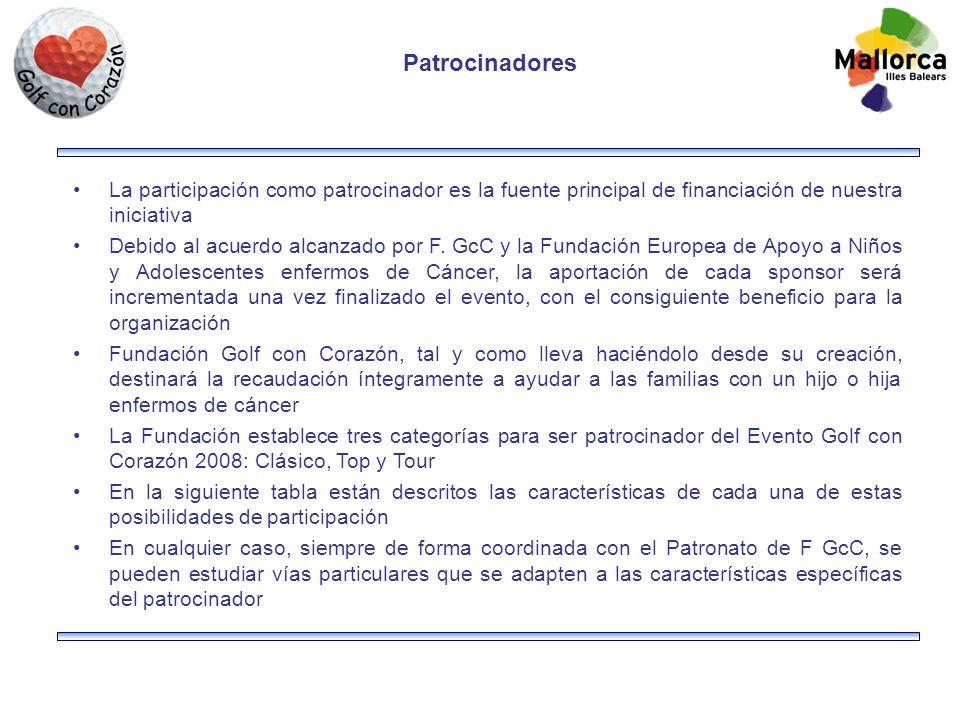 Patrocinadores La participación como patrocinador es la fuente principal de financiación de nuestra iniciativa Debido al acuerdo alcanzado por F.