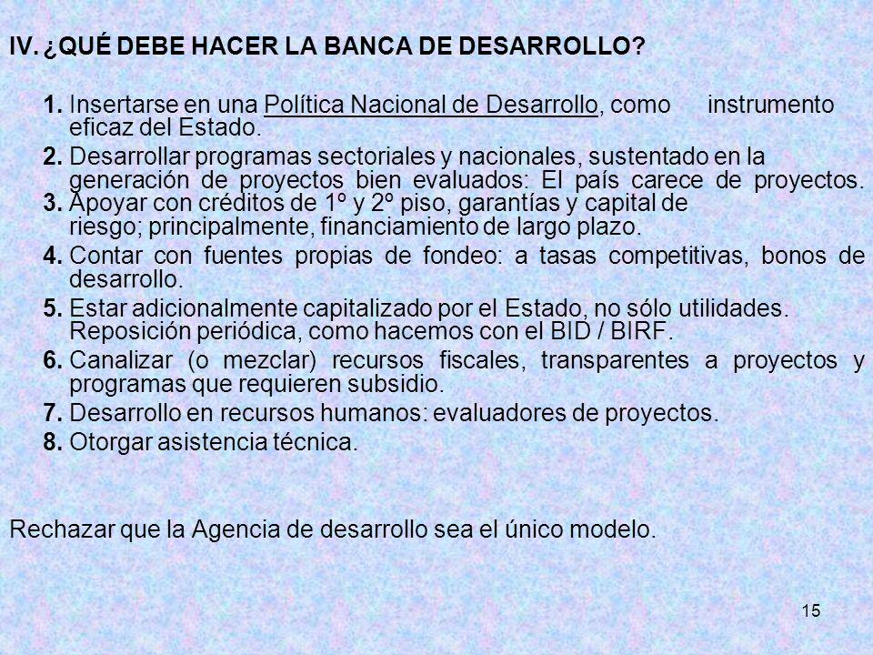 15 IV.¿QUÉ DEBE HACER LA BANCA DE DESARROLLO.