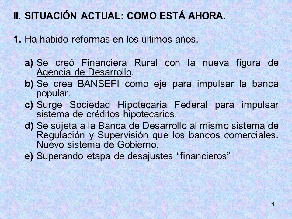4 II.SITUACIÓN ACTUAL: COMO ESTÁ AHORA. 1.Ha habido reformas en los últimos años. a)Se creó Financiera Rural con la nueva figura de Agencia de Desarro