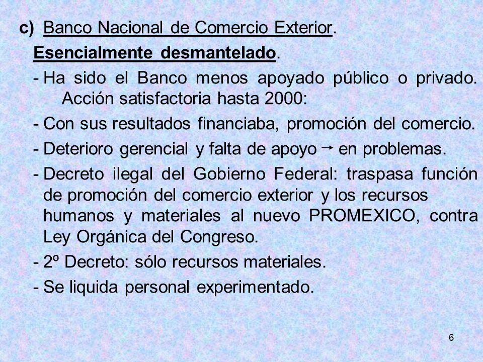 6 c)Banco Nacional de Comercio Exterior. Esencialmente desmantelado. -Ha sido el Banco menos apoyado público o privado. Acción satisfactoria hasta 200