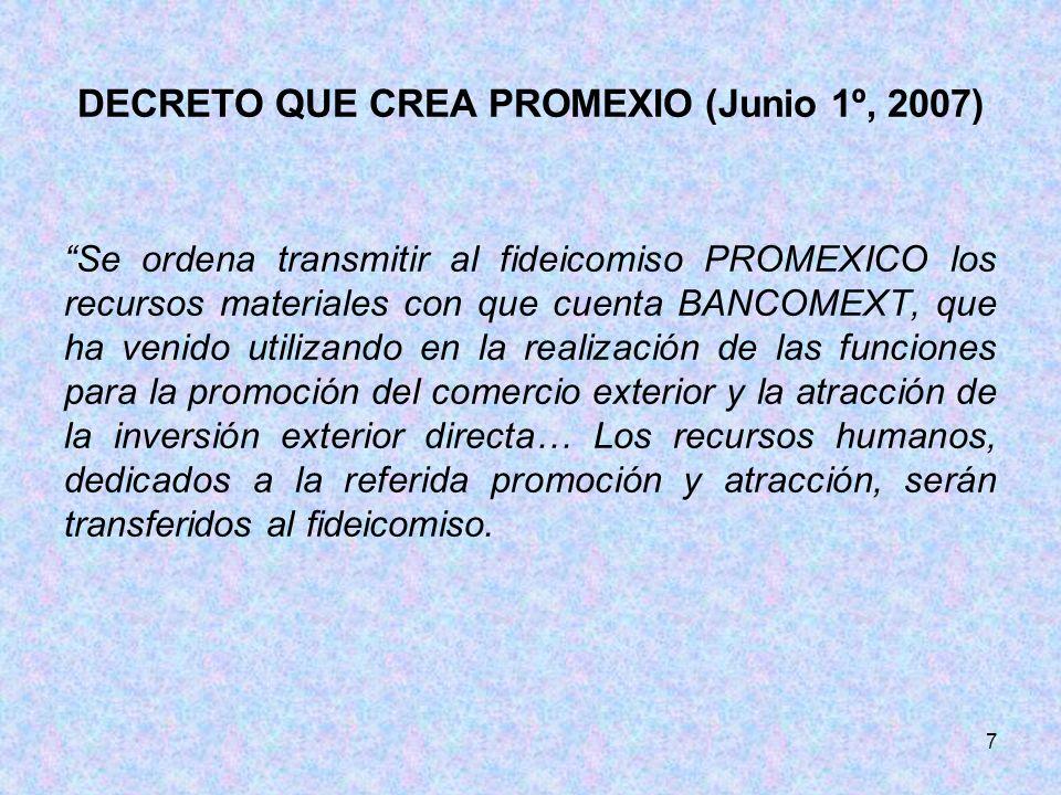 7 DECRETO QUE CREA PROMEXIO (Junio 1º, 2007) Se ordena transmitir al fideicomiso PROMEXICO los recursos materiales con que cuenta BANCOMEXT, que ha ve