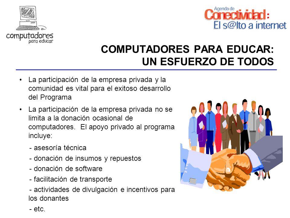 COMPUTADORES PARA EDUCAR: UN ESFUERZO DE TODOS La participación de la empresa privada y la comunidad es vital para el exitoso desarrollo del Programa