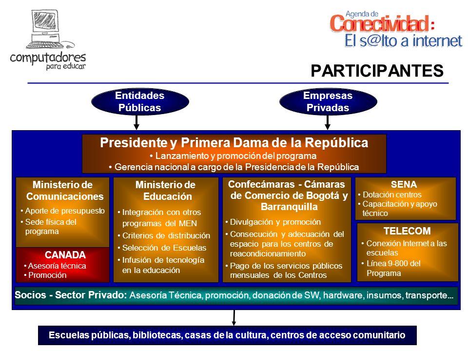 ACOMPAÑAMIENTO EDUCATIVO Escuelas que pertenecen a un programa educativo El Programa no se limita a entregar equipos de cómputo, Computadores para Educar se asegura que las escuelas beneficiarias reciban capacitación a maestros y acompañamiento educativo en dos formas: Escuelas independientes Reciben capacitación y acompañamiento educativo de organizaciones públicas y privadas especializadas en el uso e incorporación de las TIC en la educación Serán apoyadas por estudiantes universitarios de Opción Colombia, quienes irán por cinco meses a los municipios donde están ubicados las escuelas, a prestar el acompañamiento educativo