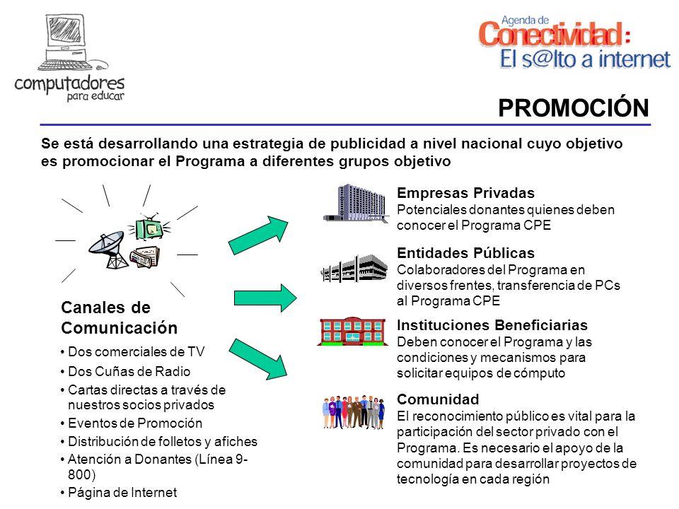 PROMOCIÓN Empresas Privadas Potenciales donantes quienes deben conocer el Programa CPE Entidades Públicas Colaboradores del Programa en diversos frent
