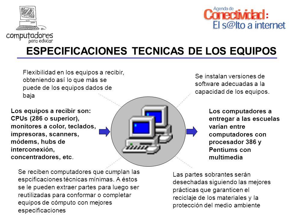 ESPECIFICACIONES TECNICAS DE LOS EQUIPOS Flexibilidad en los equipos a recibir, obteniendo así lo que más se puede de los equipos dados de baja Los eq