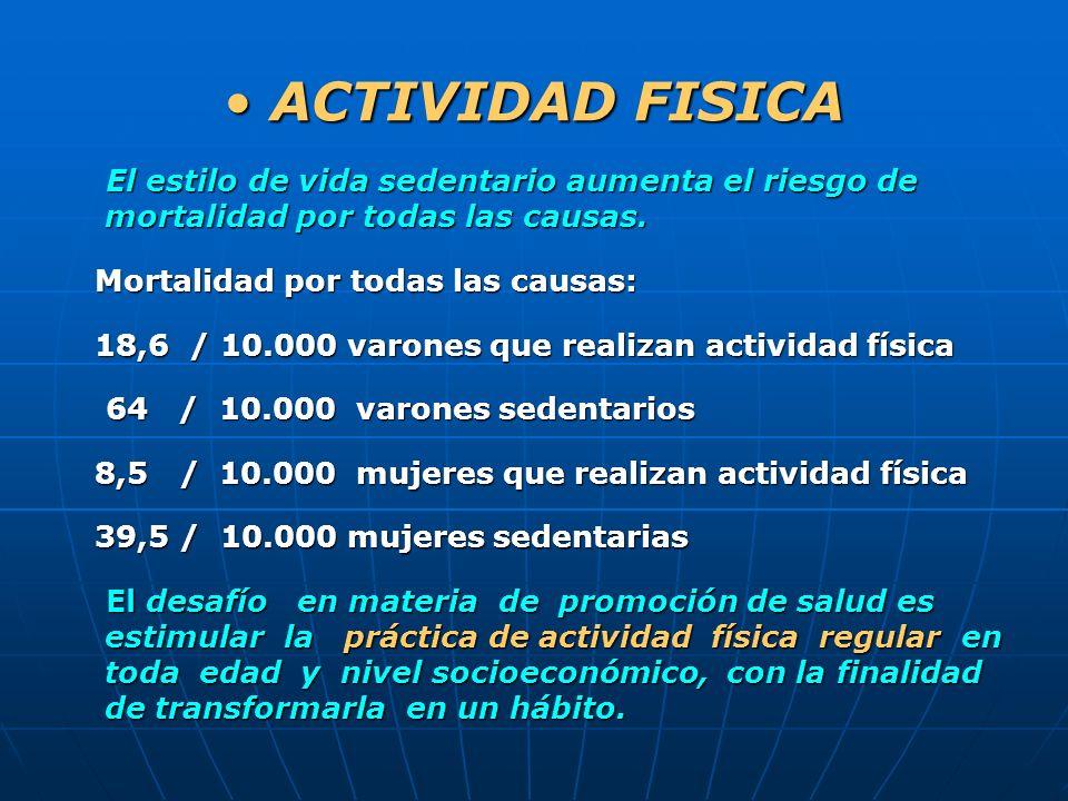 ACTIVIDAD FISICA ACTIVIDAD FISICA El estilo de vida sedentario aumenta el riesgo de mortalidad por todas las causas. El estilo de vida sedentario aume