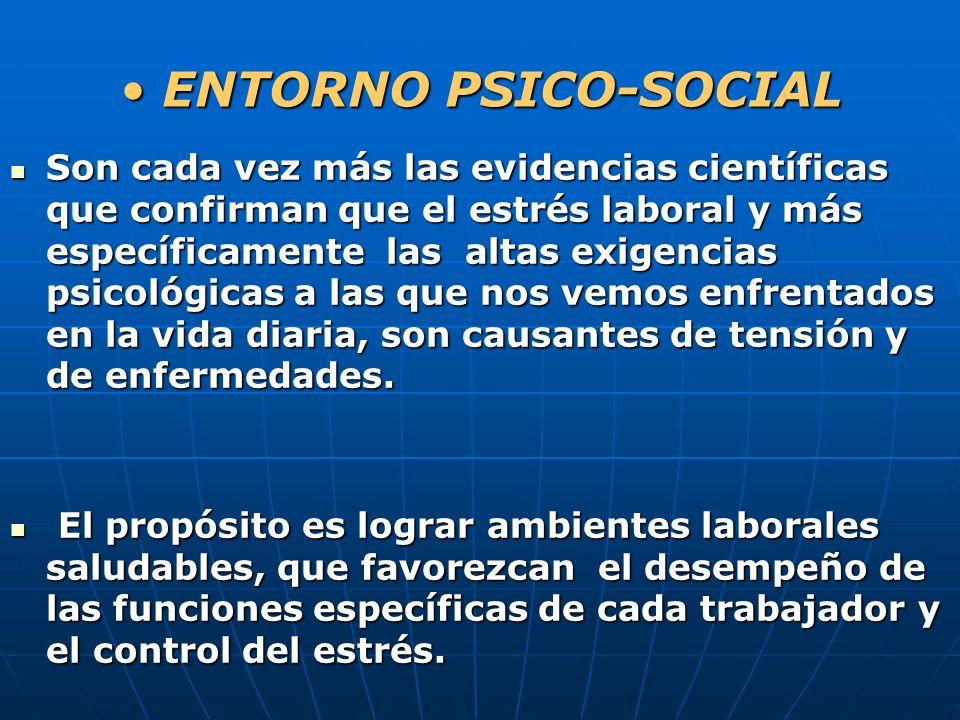 ENTORNO PSICO-SOCIAL ENTORNO PSICO-SOCIAL Son cada vez más las evidencias científicas que confirman que el estrés laboral y más específicamente las al