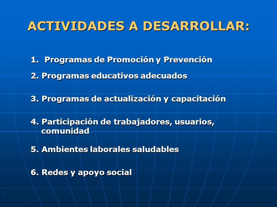 ACTIVIDADES A DESARROLLAR: 1.Programas de Promoción y Prevención 2. Programas educativos adecuados 3. Programas de actualización y capacitación 4. Par