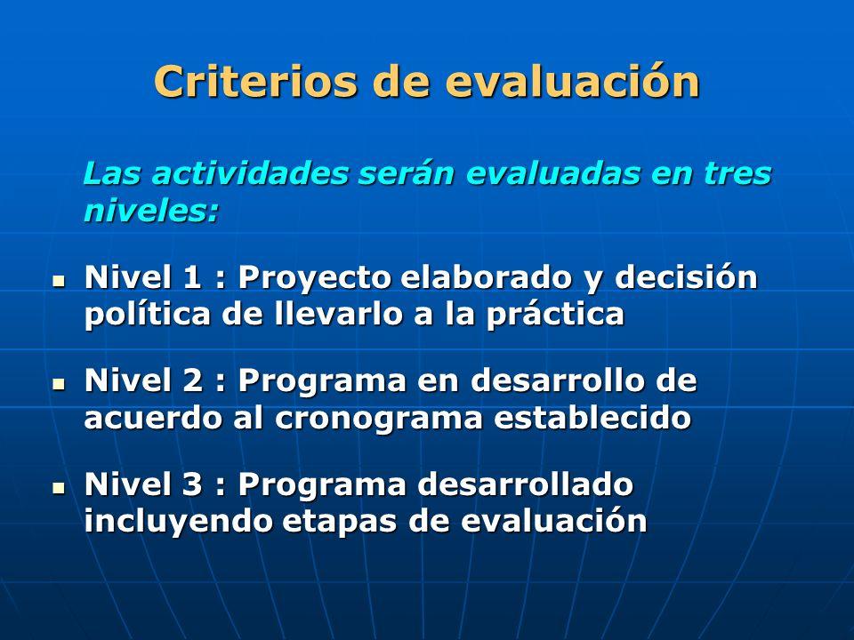 Criterios de evaluación Las actividades serán evaluadas en tres niveles: Las actividades serán evaluadas en tres niveles: Nivel 1 : Proyecto elaborado