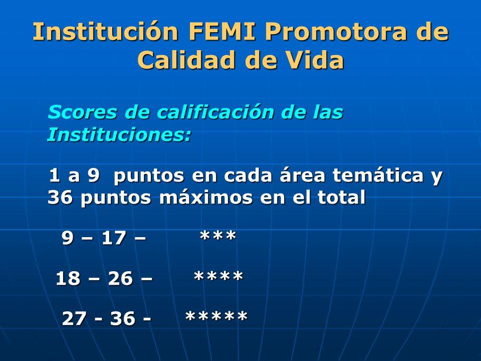 Institución FEMI Promotora de Calidad de Vida ores de calificación de las Instituciones: Scores de calificación de las Instituciones: 1 a 9 puntos en