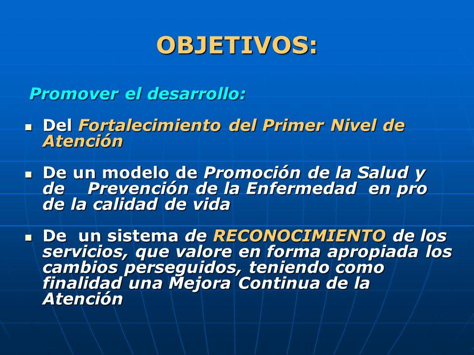 OBJETIVOS: Promover el desarrollo: Promover el desarrollo: Del Fortalecimiento del Primer Nivel de Atención Del Fortalecimiento del Primer Nivel de At