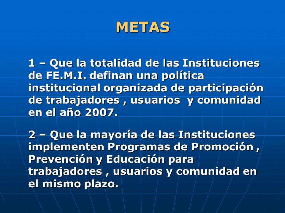 METAS 1 – Que la totalidad de las Instituciones de FE.M.I. definan una política institucional organizada de participación de trabajadores, usuarios y