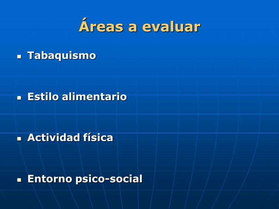 Áreas a evaluar Tabaquismo Tabaquismo Estilo alimentario Estilo alimentario Actividad física Actividad física Entorno psico-social Entorno psico-socia