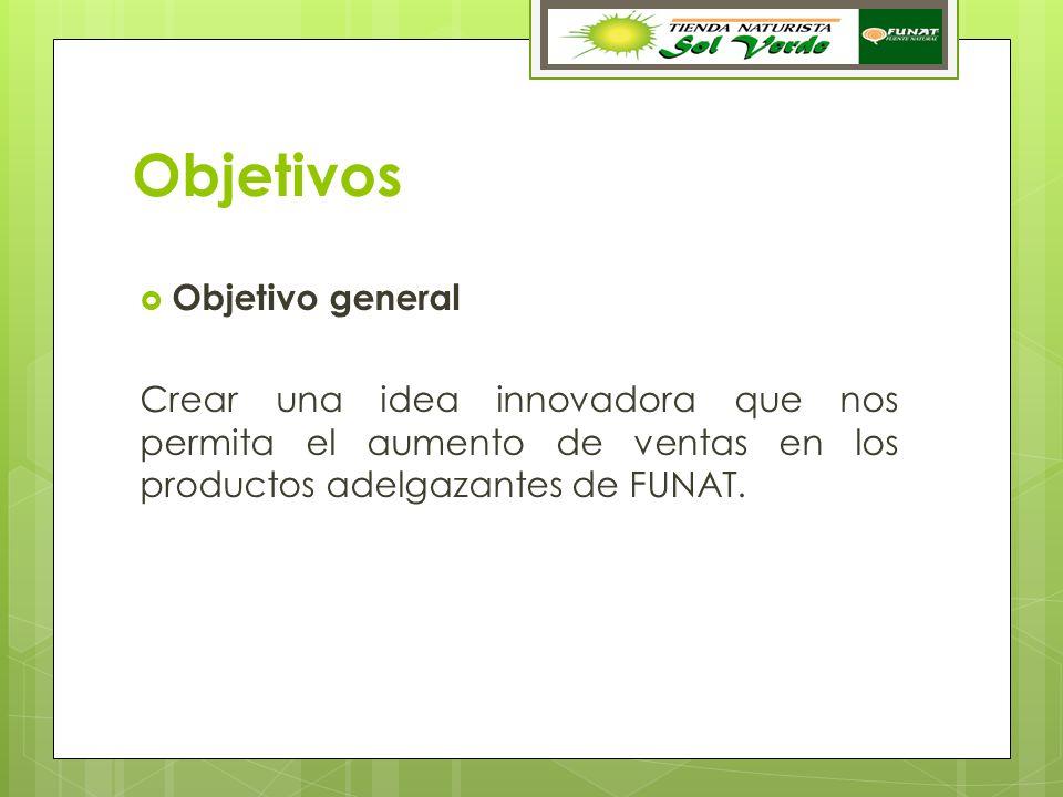 Objetivos Objetivos específicos Dar a conocer a todos nuestros clientes la línea de productos adelgazantes de FUNAT Destacar las bondades de cada producto.