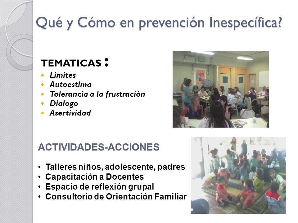 Qué y Cómo en prevención Inespecífica.