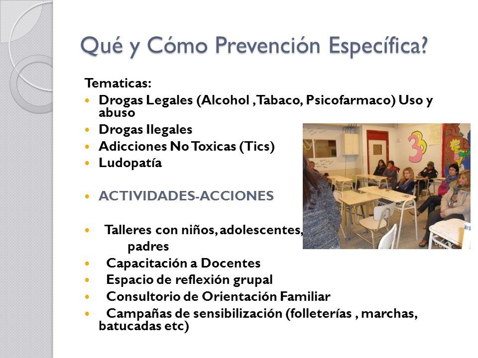 Qué y Cómo Prevención Específica.